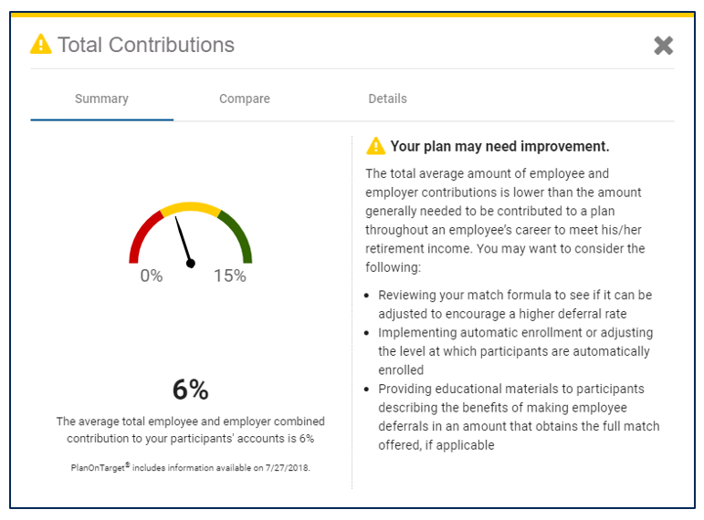 CUNA Mutual targeted retirement plan suggestions