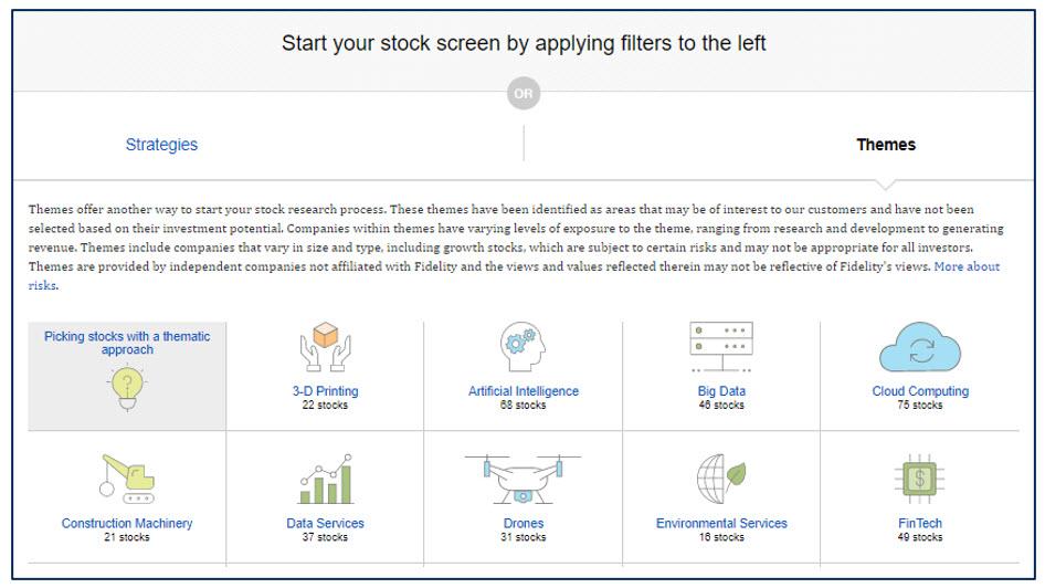 Fidelity ESG SRI investment offerings