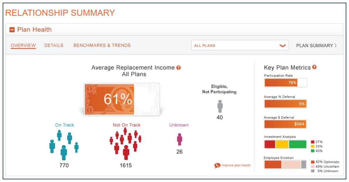 Voya retirement plan health tool