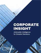 Corporate Insights Overview