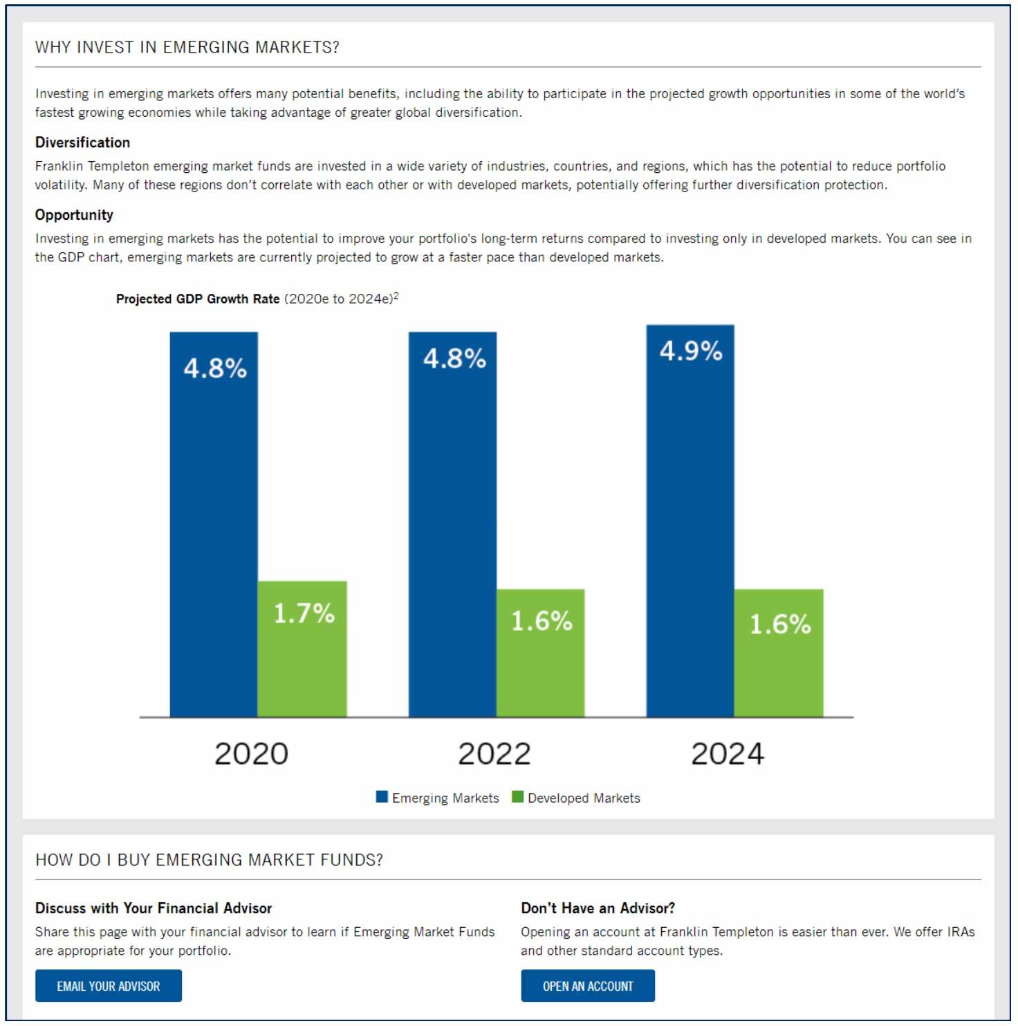 Franklin Templeton Emerging Market Funds Page informative online resources