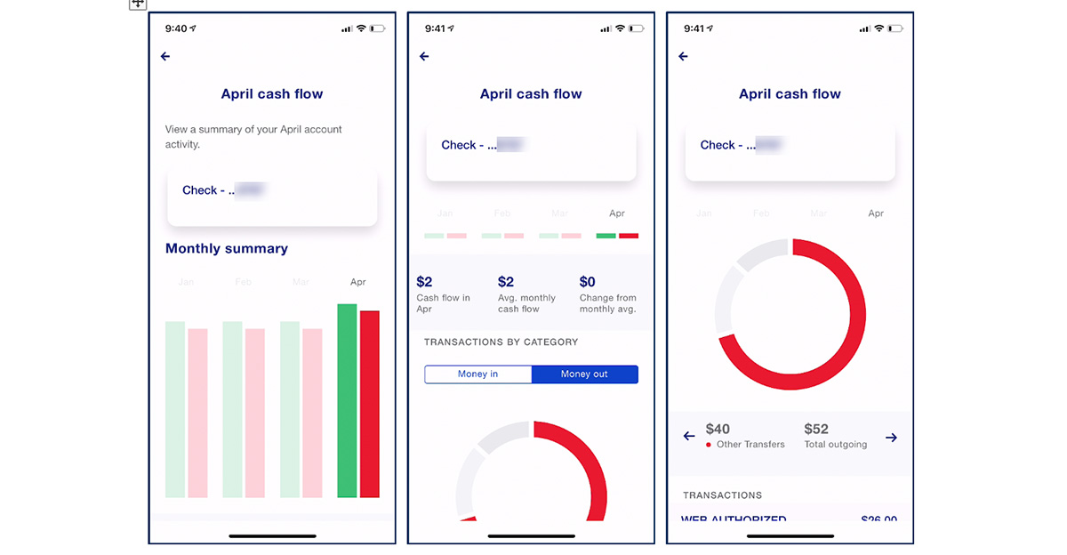 U.S. Bank AI-powered mobile app