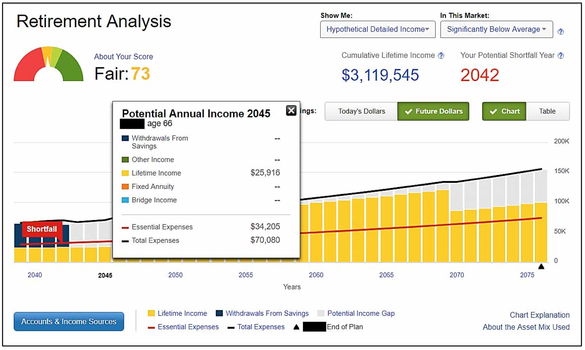 Fidelity retirement income planning resources